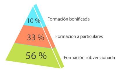 piramide2_graf